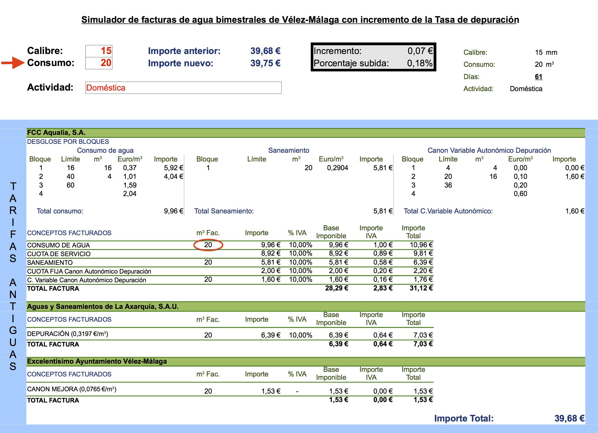 Simulacion_facturas_domesticas_Velez_20m3